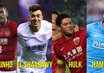 Profil 16 Klub Liga Super China, Ada Rafa Benitez, Hamsik, Hulk, dan Cannavaro