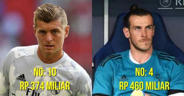 10 Pemain dengan Pendapatan Tertinggi di La Liga
