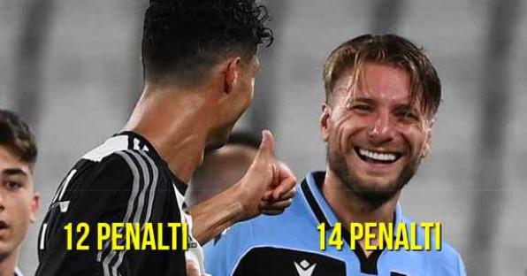 Terlalu Banyak Penalti di Serie A, Lebih Banyak dari Gabungan Liga Premier dan Bundesliga